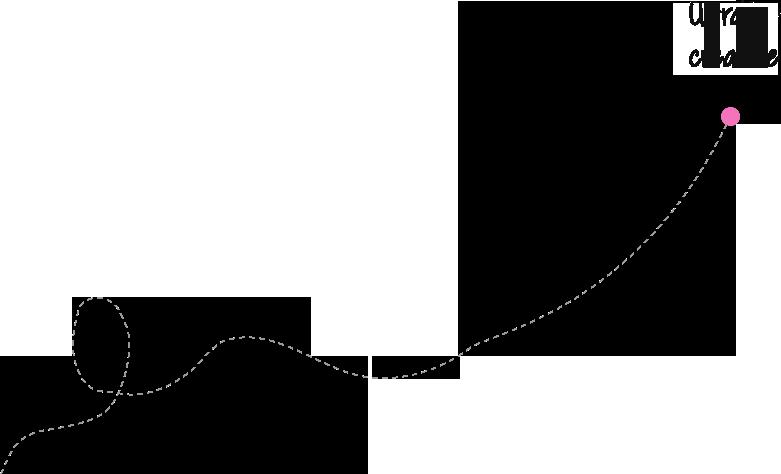 Natasa Lagou - Dashed Line